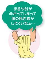 痙縮症状②